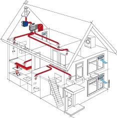 mechanische-ventilatie